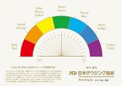 画像1: Color&Balance チャート ポストカードタイプ