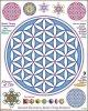 神聖幾何学ステッカー9種類セット